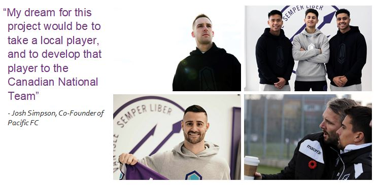 1505fd0c2 Pacific Prospects  VMSL players worth a look from Pacific FC and the rest  of the CPL Victoria based Canadian Premier League side Pacific FC are  coveting BC ...