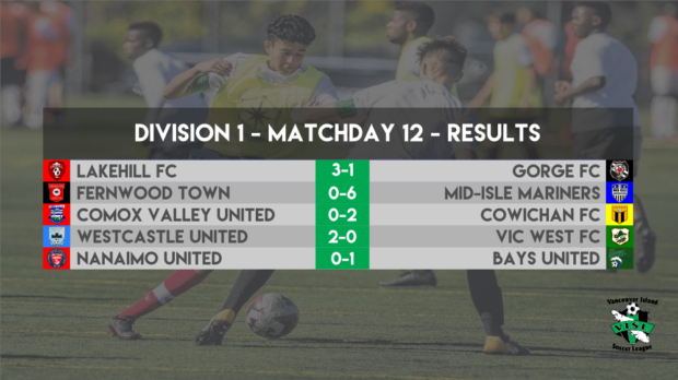 VISL Week 12 Round-up: Mid-Isle and Lakehill keep it tight at the top as defending champs Cowichan move to within striking distance