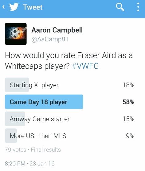 Aird Twitter poll