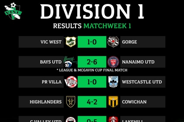 Big winners set their stall out early after first week of VISL Division 1 action
