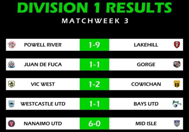 Bays Utd lead the way after Week 3 of VISL action