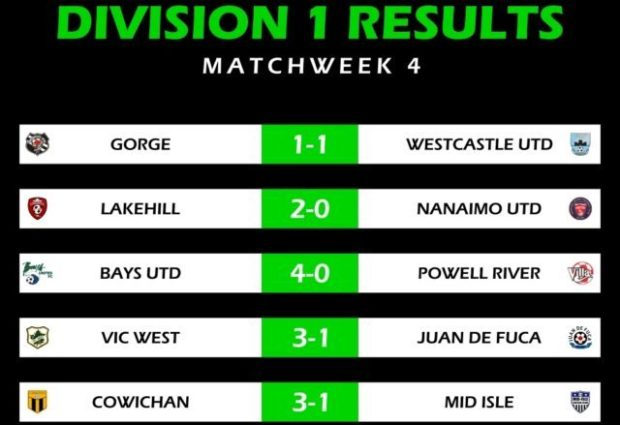 Unbeaten Bays United keep narrow lead at the top of VISL Division 1 after Week 4 match ups