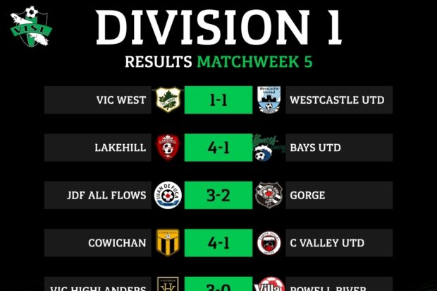 Unbeaten Lakehill continue to lead the way in VISL Division 1