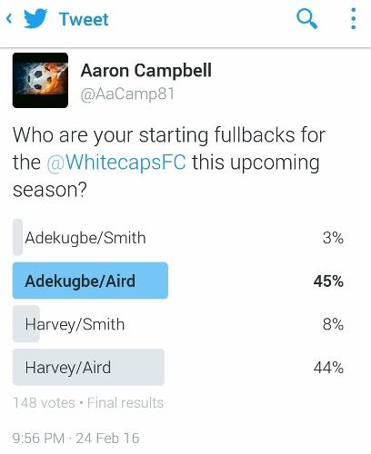 Full backs Poll 1 (408x500)