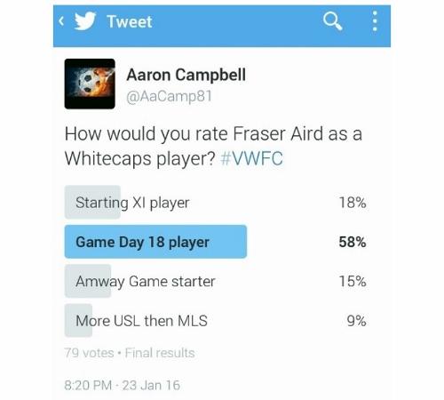 Full backs poll 2 (500x450)