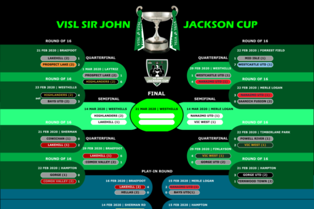 VISL Jackson Cup semi-finals set as Lakehill's league and cup double dreams still alive