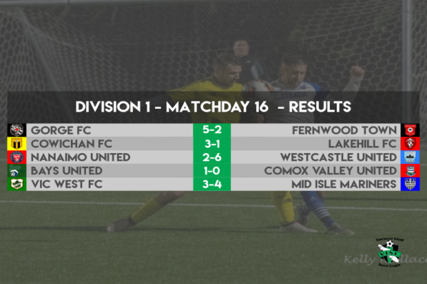 VISL Week 16 Round-up: Cowichan and Westcastle set for exciting championship battle with four matches to go, two of them against each other