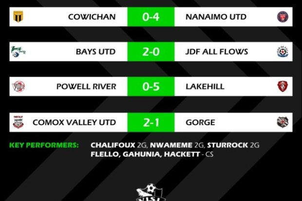 Bays United still on top but Lakehill and Nanaimo turning up the heat after VISL Week 3 action