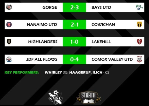Unbeaten Bays and Nanaimo continue to lead the way after Week 5 VISL action