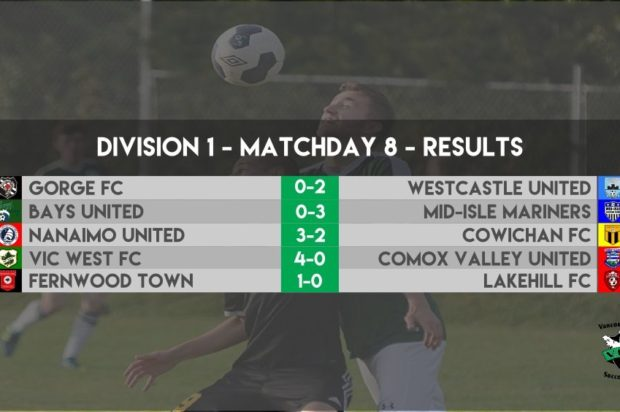 VISL Week 8 Round-up: Mid-Isle stay out in front but Nanaimo stay close after big win against Cowichan