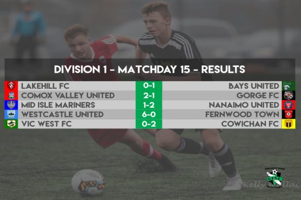 VISL Week 15 Round-up: Cowichan take over as league leaders but Westcastle continuing to push them hard